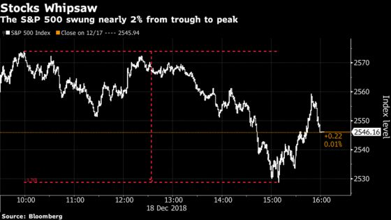U.S. Stocks End Day Little Changed as Oil Tumbles: Markets Wrap
