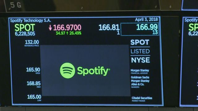spotify s cautious analysts start to emerge shares stumble - fortnite murda beatz spotify