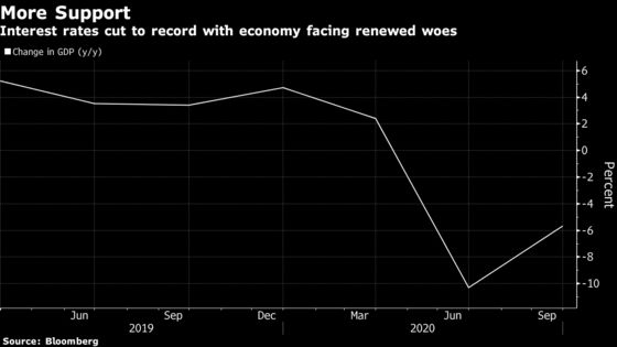 Romania Unexpectedly Cuts EU's Highest Rate to Boost Economy
