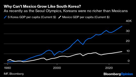 Hyperinflation or Stagnation, Which Is Worse? Ask Latin America.