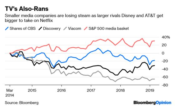 Amazon Going to Bat for the Yankees Offers Lessons for Hollywood