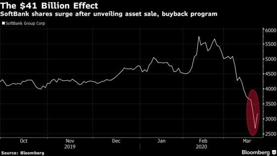 Masa Son Unveils a $41 Billion Asset Sale to Silence His Critics