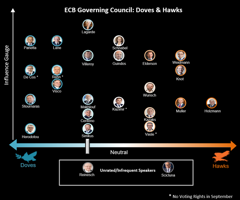 relates to ECB Dares to Ask If Crisis Stimulus Can Be Pared Back: Eco Week