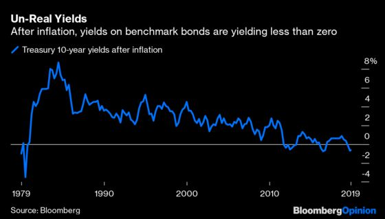 Zero Real Yields Are Tripping Up Investors