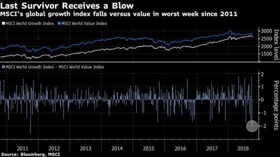 Bond Tumult to Hit Last Stock Market Pillar, Morgan Stanley Says