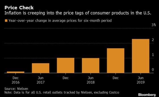 Inflation Stings Prices at Walmart, and Something's Gotta Give