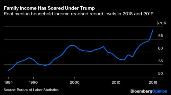 Trump's Economy Really Was Better Than Obama's