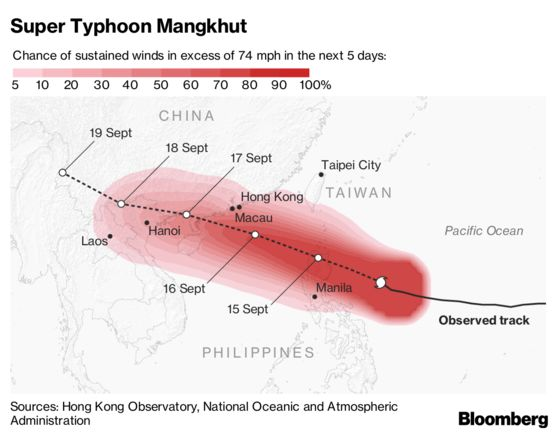 Most Powerful Typhoon of 2018 Set to Cause Disruption in Asia