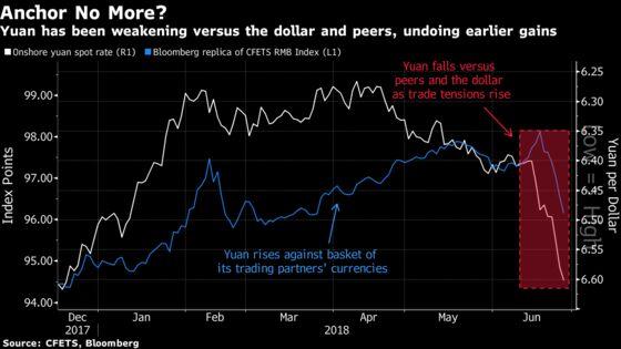 Emerging Markets on 'Tenterhooks' as Chinese Selloff Deepens