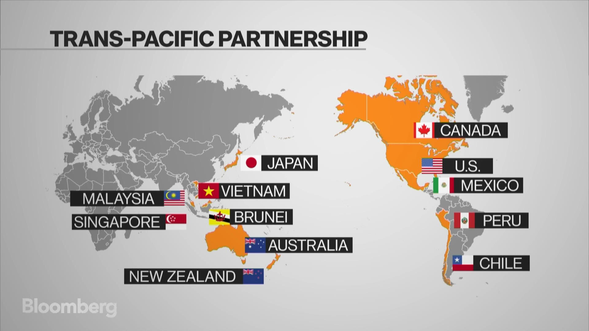 controversial trans pacific partnership agreement - HD1920×1080