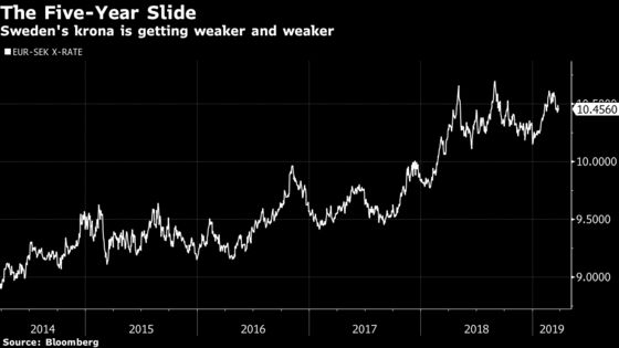Ex-PM Wants Sweden to Adopt Euro as Ingves Hits Back at Critics