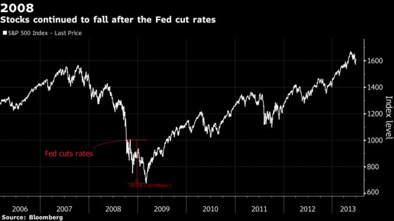 Trying to Shock Stocks With Emergency Cuts Usually Falls Short
