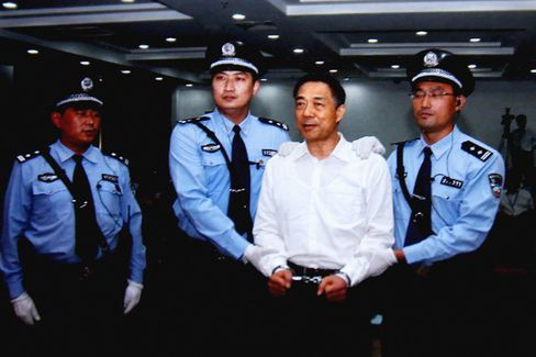 Bo Xilai Political Party Is Formed in China: How Long Will It Last?