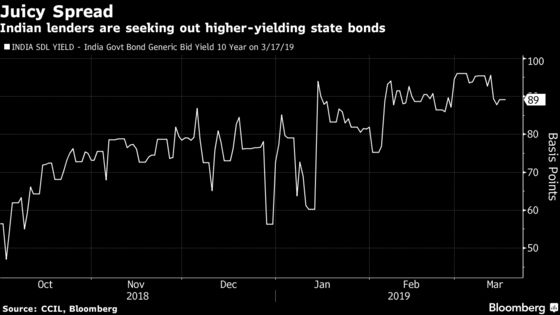 Biggest India Bond Holders Ditch Government Paper for State Debt
