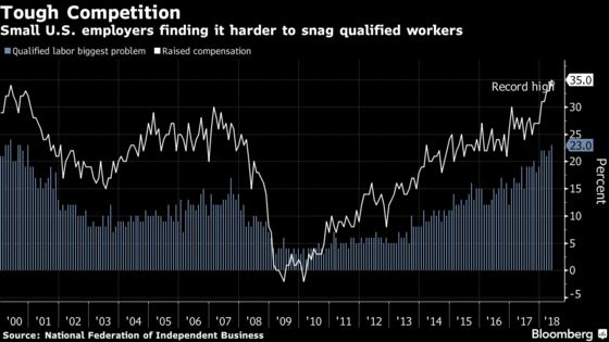 As U.S. Jobs Go Begging, Forget Monthly Gains of 200,000