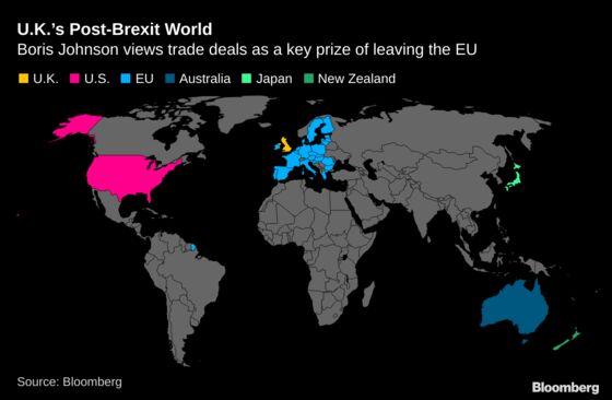 Japan Seeks Closure in Post-Brexit U.K. Trade Talks by End-July