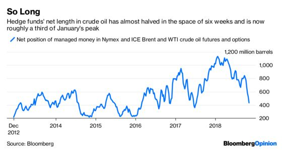 Trump's Tweet Makes OPEC Cuts Even More Likely
