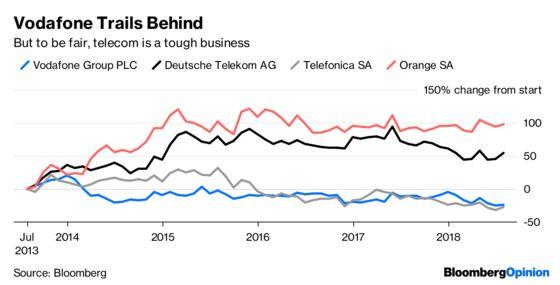 Vodafone Was Always an Activist Target Waiting to Happen