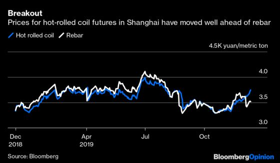 China's Steel Spike Isn't a Stimulus Sign
