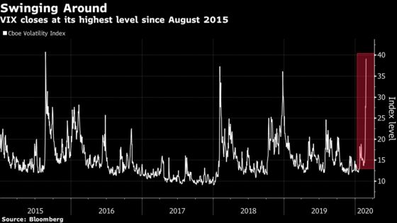 That Quick Post-Volmageddon VIX Drop May Not Occur This Time