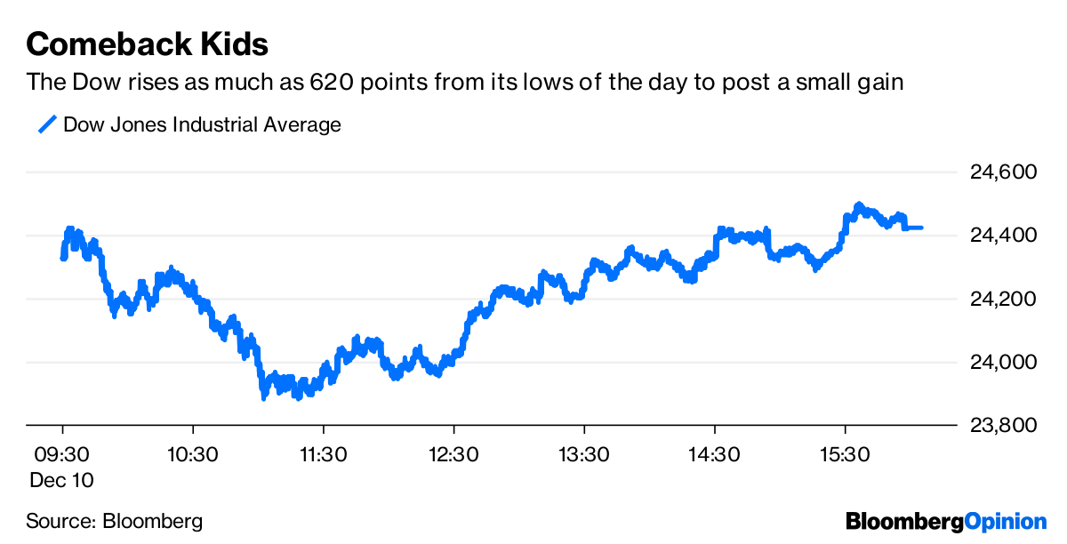The Efficient Market Hypothesis Takes a Beating - Bloomberg