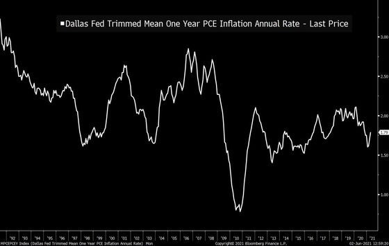 Why It Makes Sense to Look at Inflation Without the Hot Stuff