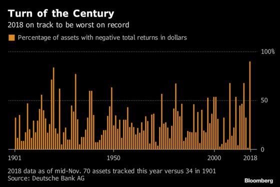 Fidelity Preps for a Zero-Return Market in 2019