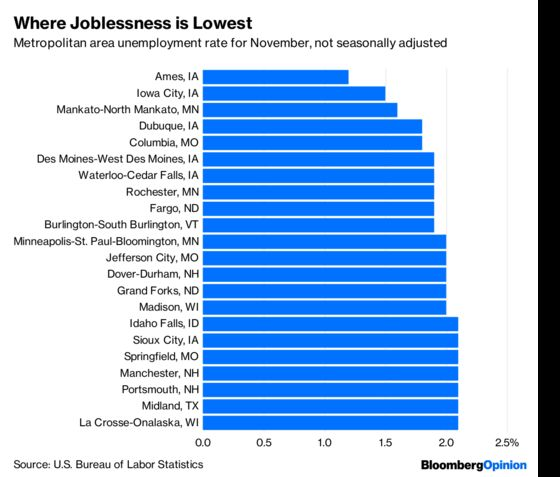 Welcome to California's Unemployment Belt