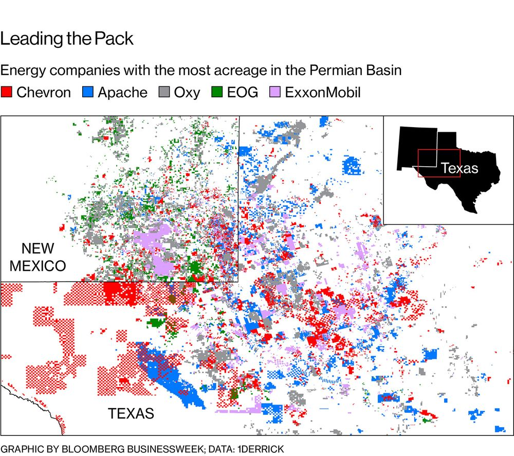 Was Chevron Smart or Just Lucky in the Permian Basin? - Bloomberg on