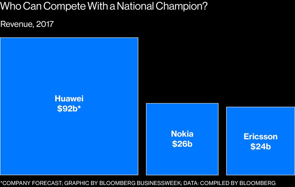 Why America Is So Scared of China's Biggest Tech Company - Bloomberg