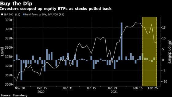 Undaunted Bulls Keep Shoveling Money Into Stocks