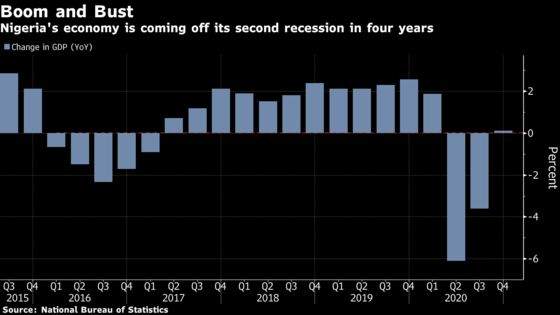 Oliver Wyman Hired to Recession-Proof Nigeria's Market Custodian