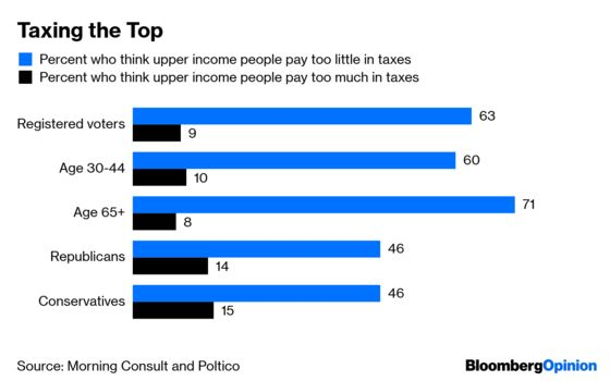 Imagine Canada as a Tax Haven for Americans