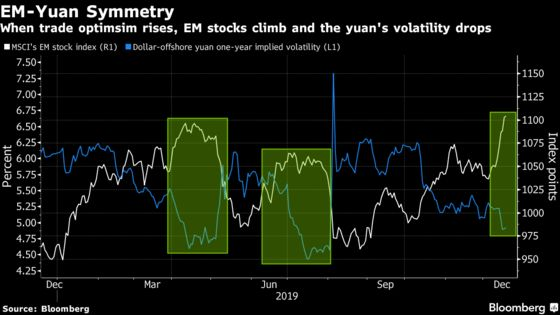 Trade, Trump and Protests: A Guide to the Main EM Risks in 2020