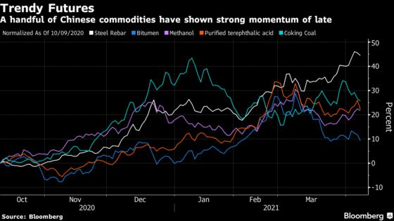 Quants Are Getting Ready to Pounce on China's Commodity Boom