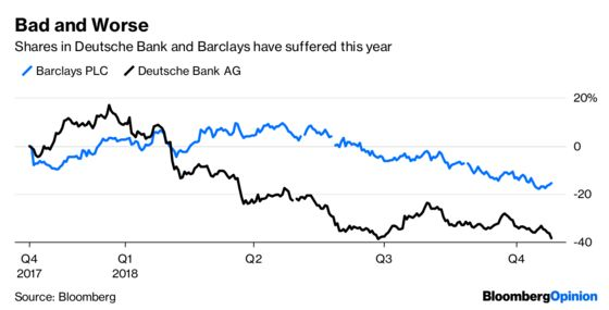 Deutsche Bank's Scars Will Take Years to Heal