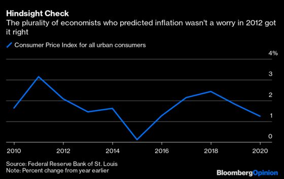 Economists Don't Know Everything About the Economy