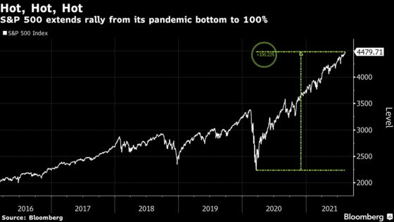 S&P 500 Extends Gain, Doubles From Pandemic Bottom: Markets Wrap
