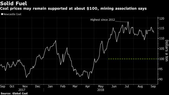 Coal Exports From Top Shipper Hobbled With Miners Facing Constraints