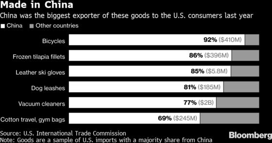 From Sushi to Ski Gloves, U.S. Needs China More Than You Think