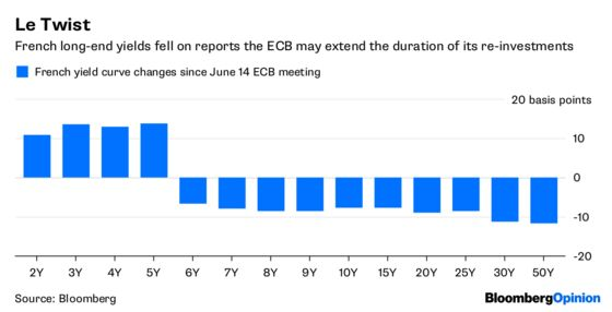 Draghi Needs a Pre-Beach Communications Cleanup