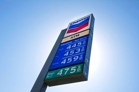 High Oil Prices Cut the Cost of Natural Gas
