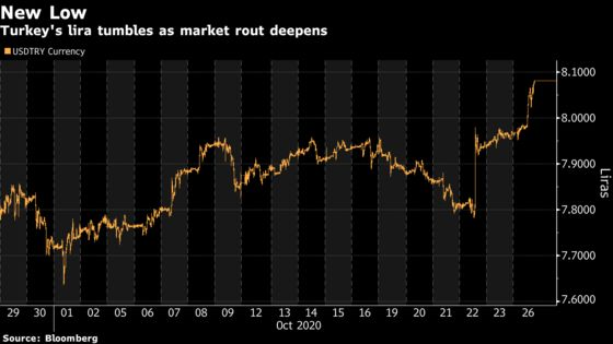 Turkey Tweaks Key Banking Ratio to Slow Credit After Lira Plunge