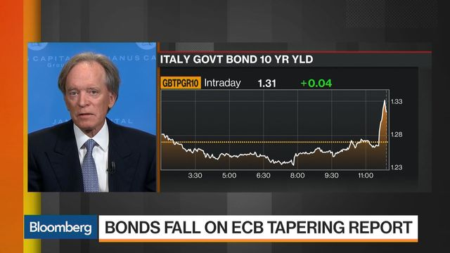 Bill Gross Says Bitcoin, Blockchain May Counter Central Banks - Bloomberg