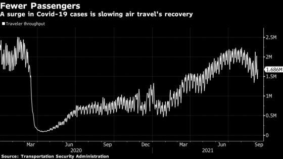 Muni-Bond Buyers Wish for 'Time Machine' as Airport Sells Debt
