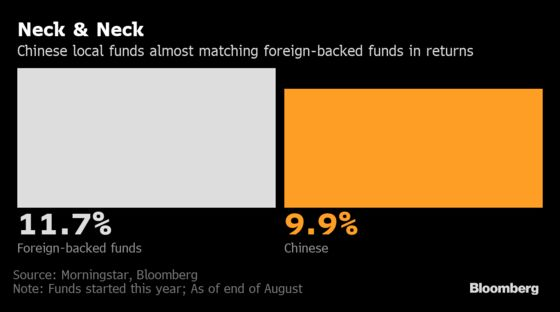 Wall Street Struggles to Keep Up in China Mutual Fund Boom