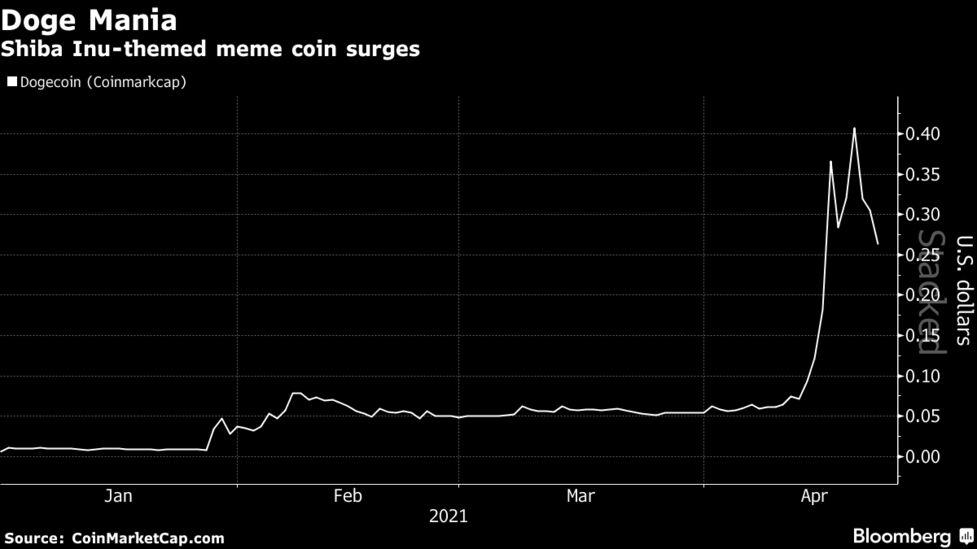bitcoin plecat tehnologii de tranzacționare bitcoin