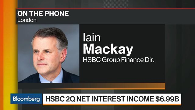 HSBC announces $2 billion share buyback for second half 2017