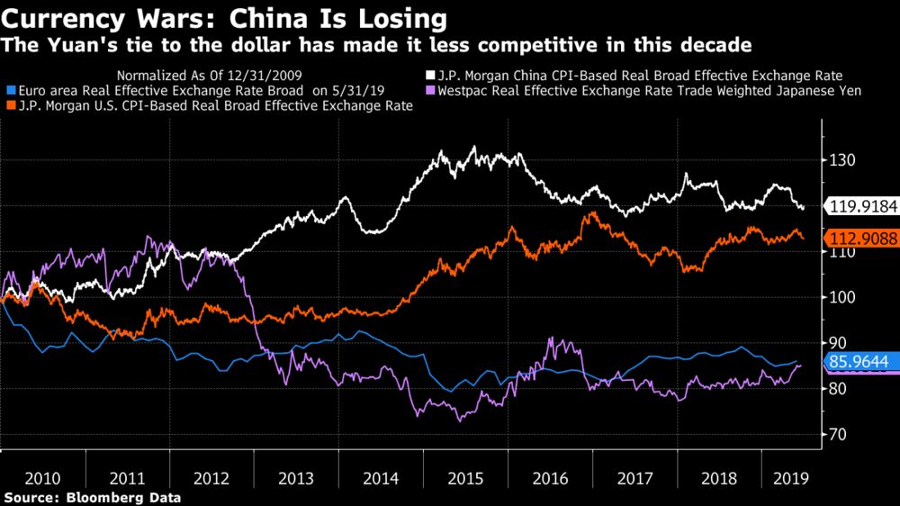 Stock Markets Suffer From Contradictions - Bloomberg