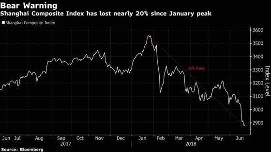 China Stocks Hover on Brink of Bear Market as Grim Mood Persists